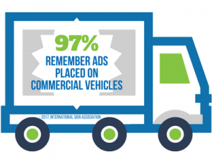 97% Remember Ads on Vehicles